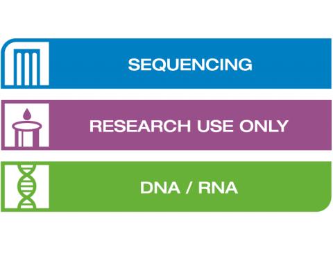 HumanKaryomap -12 DNA Analysis Kit